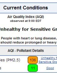 This was the Air Quality Indez this morning for Louisville.