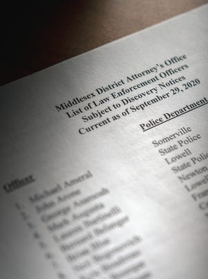 The Middlesex District Attorney's Office publishes a list of law enforcement officers subject to discovery notices.