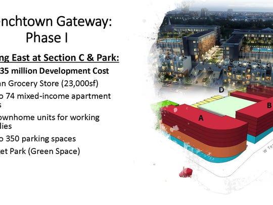 Frenchtown Gateway: Phase 1