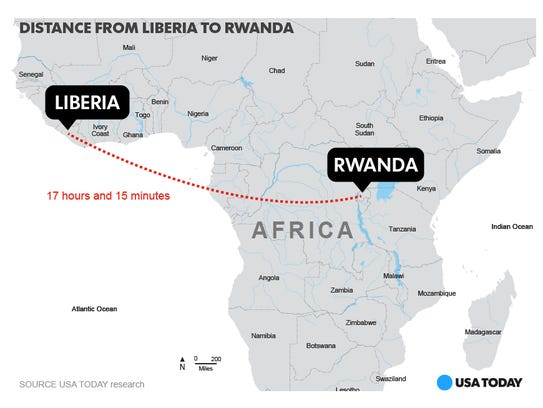 Distance from Liberia to Rwanda