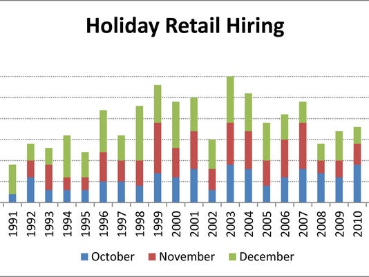 Nov 6 seasonal retailing.jpg