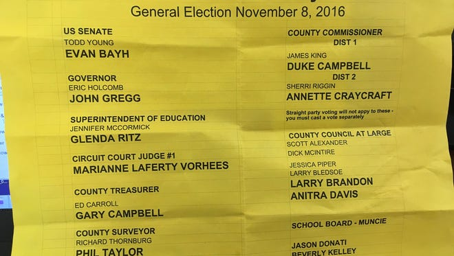 A slate of candidates distributed by longtime Democratic Party operative Mike White.