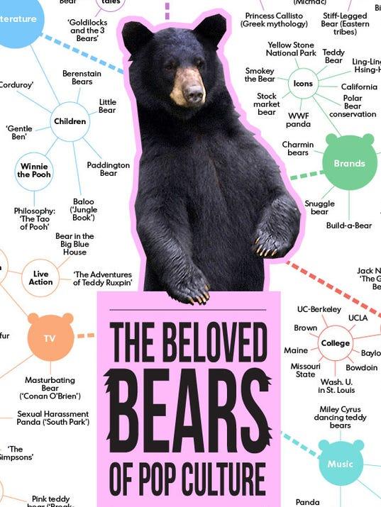 bear_promo