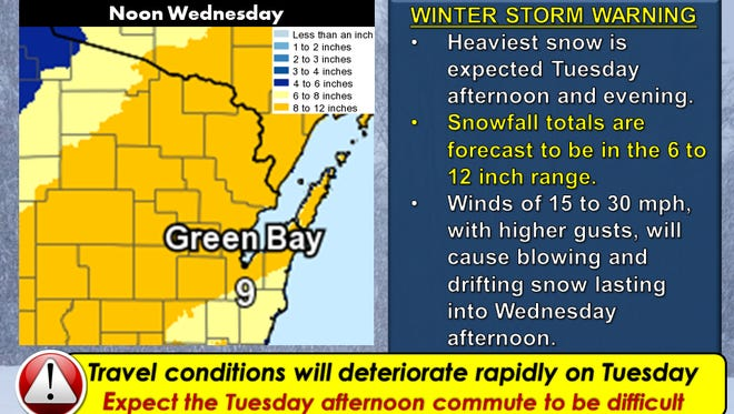 Up to 12 inches of snow could fall in Fox Valley between early Tuesday afternoon and early Wednesday morning.