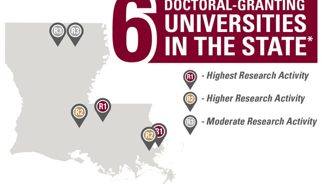 The University of Louisiana Monroe has reached a major milestone by being recognized as one of the state's six doctoral-granting institutions of higher education.