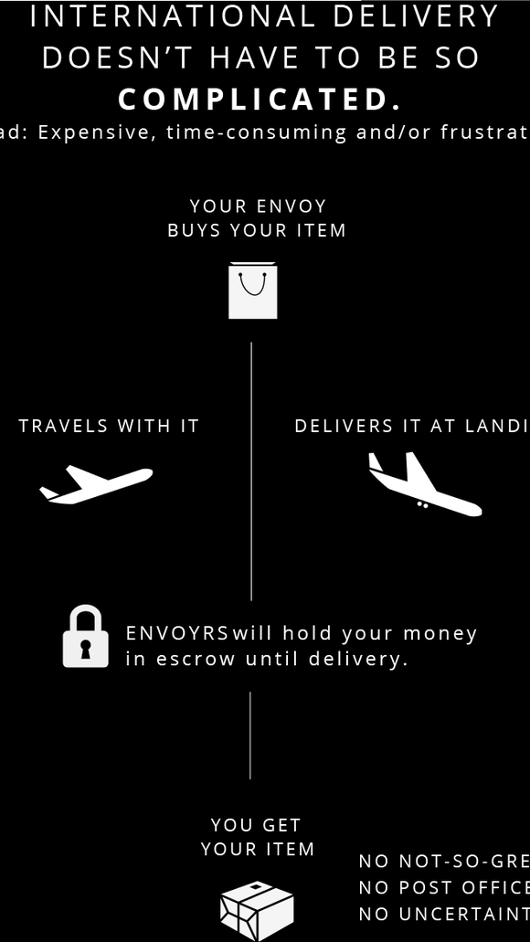 Envoyrs infographic