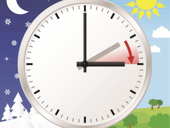 Daylight Saving Time begins on Sunday, March 11. Turn clocks ahead at 2 a.m.