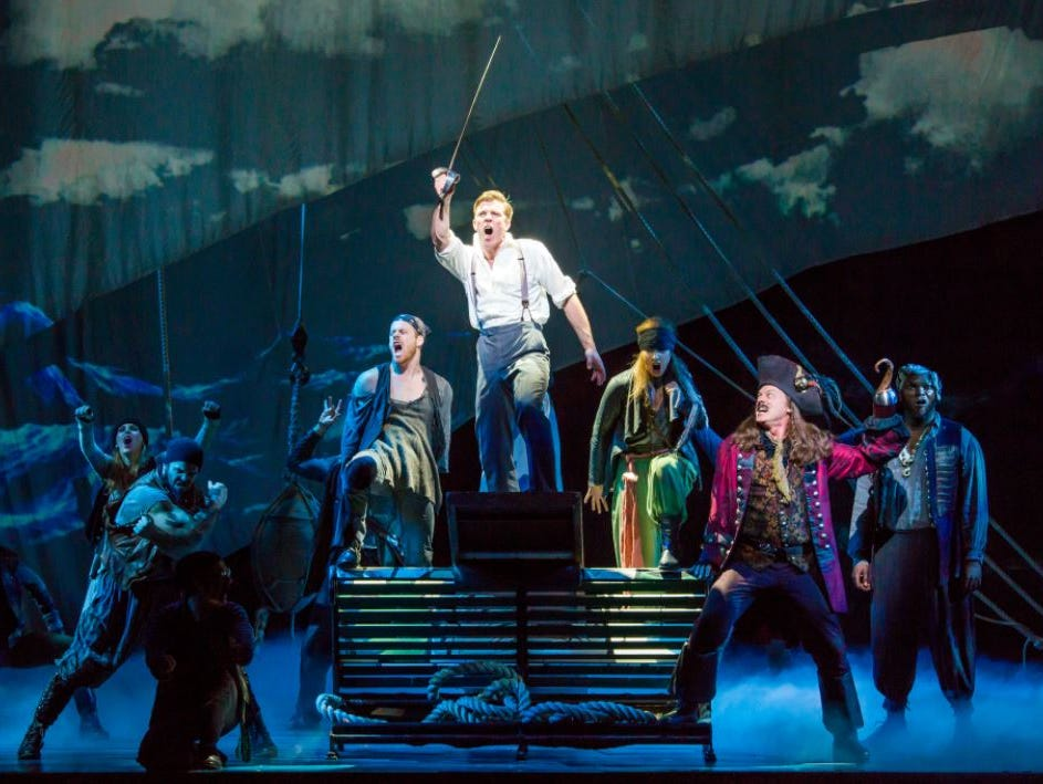 Don't miss this magical Broadway hit. Win a pair of tickets to Finding Neverland. Enter 9/27-10/22