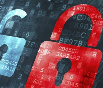Password Protected:  Shield Yourself From Fraud and Forgetfulness