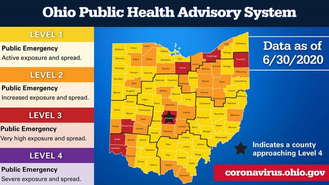 A county will be flagged as a possible emerging hot spot if there is a sustained increase in cases, emergency department visits, outpatient visits, COVID-19 hospitalizations or intensive care unit admissions, among other factors. The state will also be monitoring contact tracing and testing availability