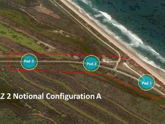 This image shows the possible configuration of three