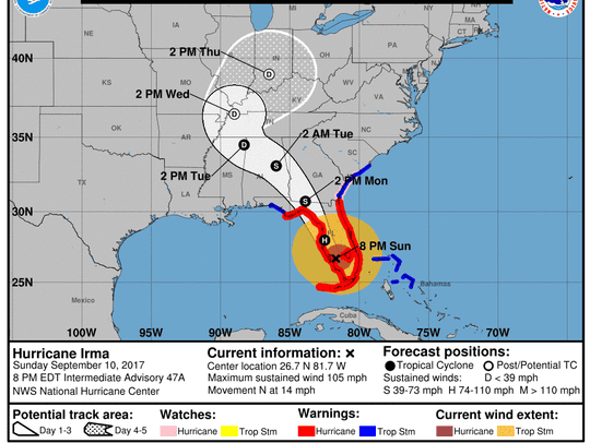 Projected path of Hurricane Irma as of 8 p.m. Sunday,