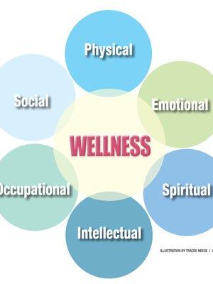 Six dimensions of wellness.