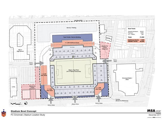 A conceptual draft of the stadium site provided by