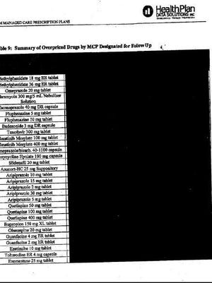 An example of the type of information the Ohio Department of Medicaid removed from a consultant's original report on the performance of newly enacted state attempts to rein in pharmacy benefit managers.