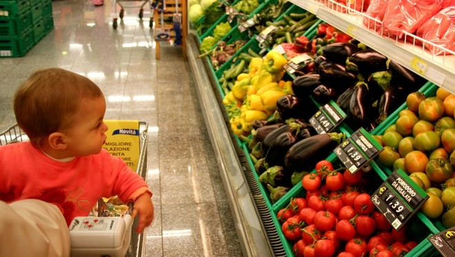 Sizing up local supermarkets.