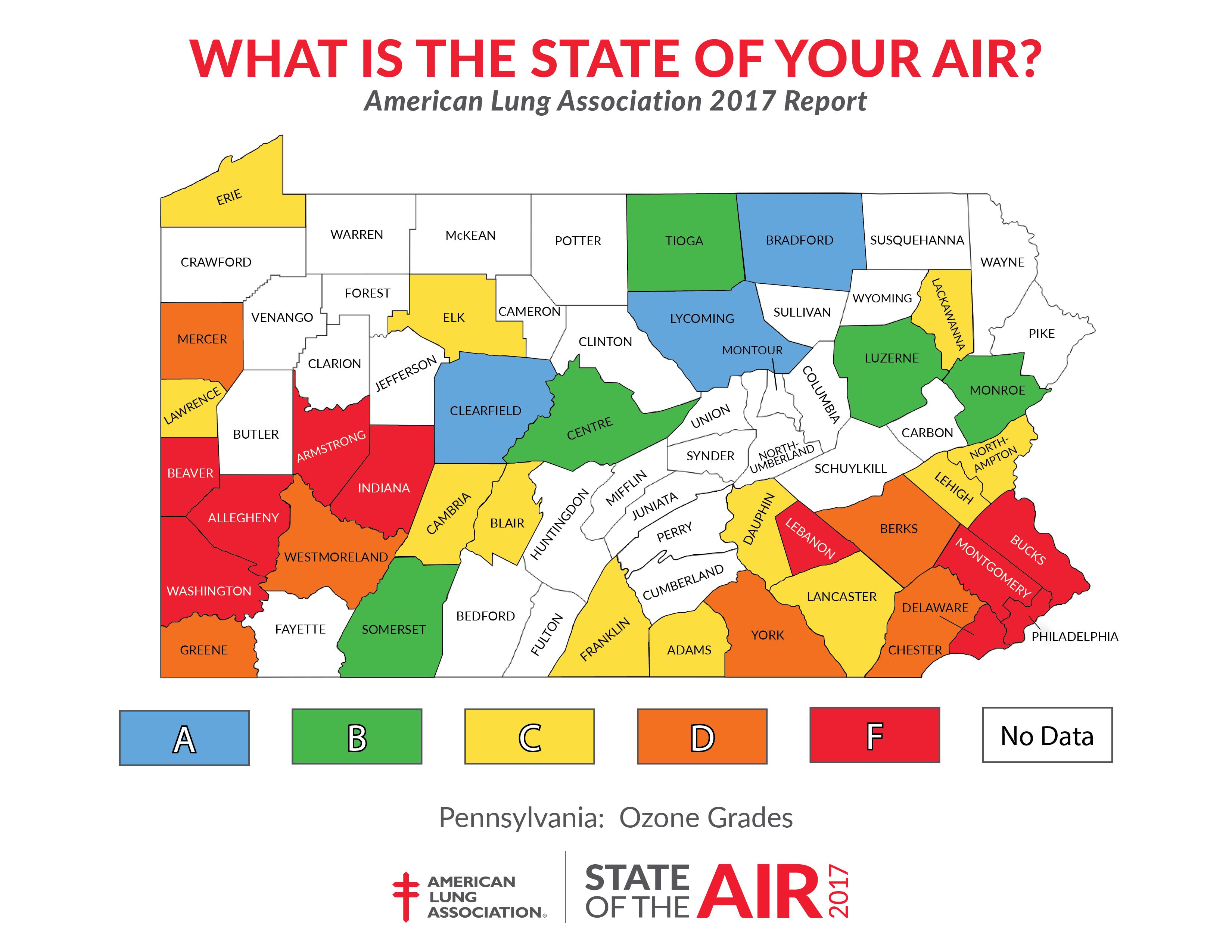 York County air quality