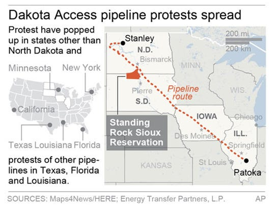 Patchwork of Dakota Access protests across the country.