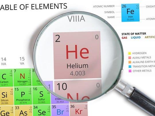 Helium shortage