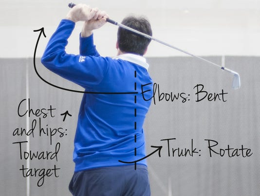 Improving your golf swing