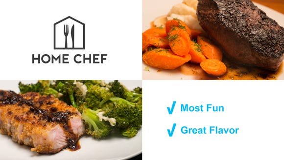 Home Chef - Most Fun