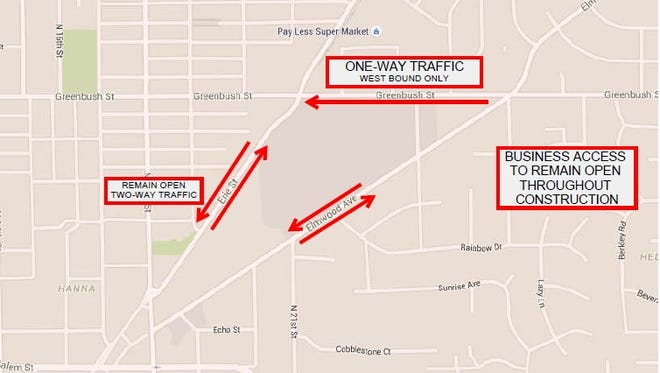 A portion of Greenbush Street becomes one-way starting Monday.