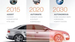 Freescale is unveiling a new chip to power the self-driving