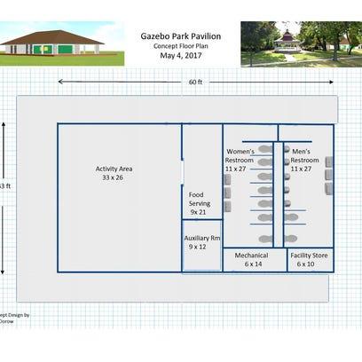 Property management firm pledges $125,000 to Gazebo Park pavilion project