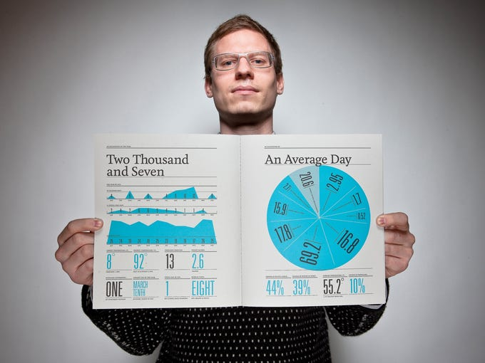 """One person featured in the """"Big Data"""" book is graphics designer Nick Felton. Felton hoards information and is known in the design world as the father of the Feltron Annual Report, an in-depth infographic covering an amazing array of details of his life over the course of a year -- ranging from miles traveled per day to songs listened to at meals."""