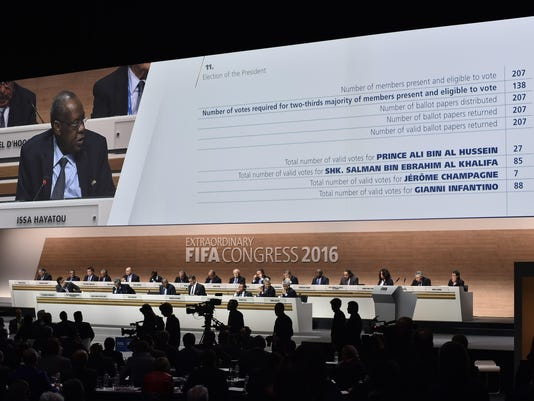 FBL-FIFA-CORRUPTION-VOTE