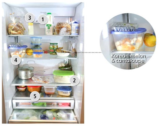 Bea Gustin's refrigerator