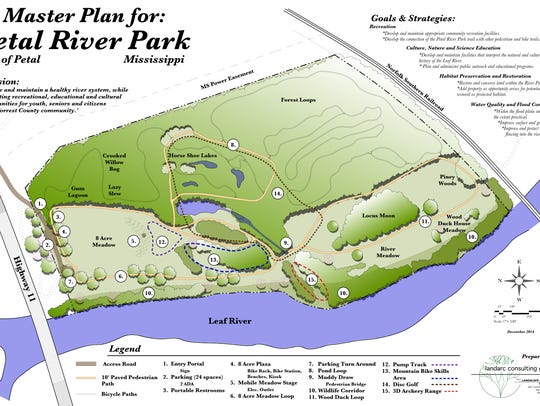 Petal River Park is a work in progress. The park is
