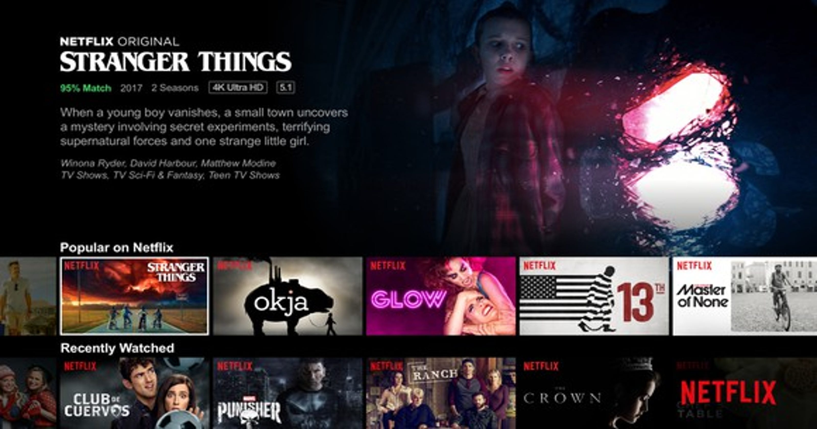Netflix Is Raising The Prices Of All Of Its Plans