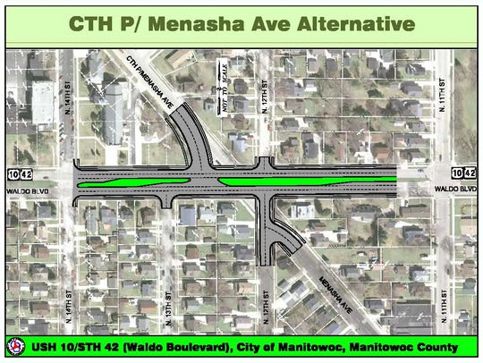 Menasha Avenue Alternative