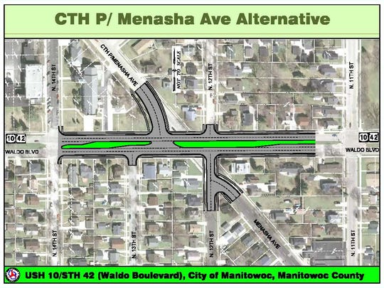 Menasha Avenue Alternative