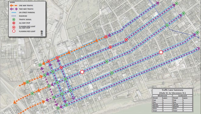 Plans for roads that will be turned into two-way streets under HWC Engineering's plan.