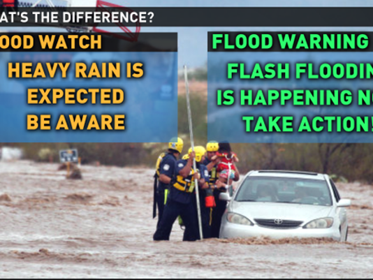The Difference Between Flood Watches And Warnings