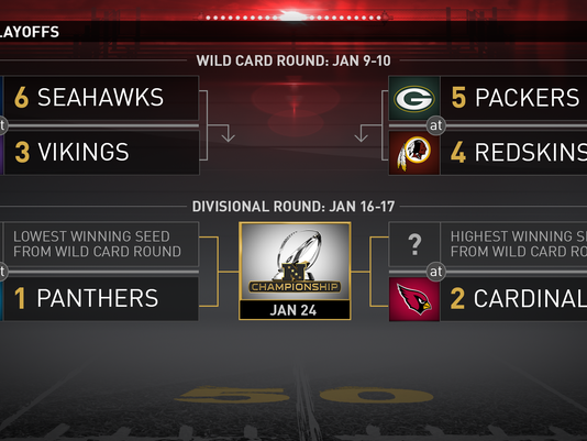 nfc playoff bracket 2016 afc first login