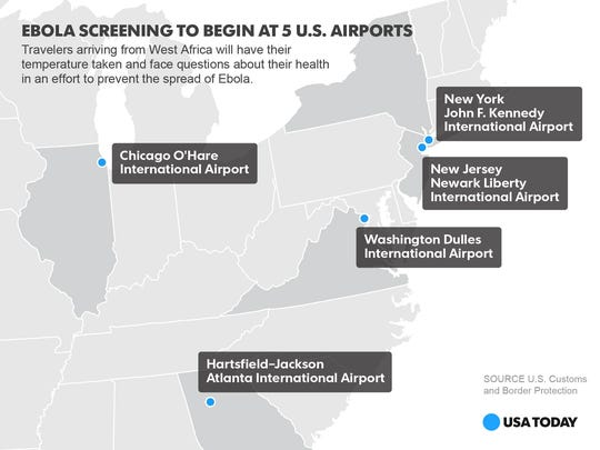 Ebola screening at 5 U.S. airports
