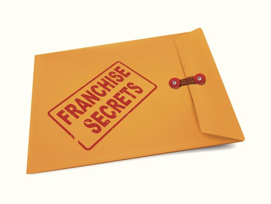 The Franchise Disclosure Document, which is required