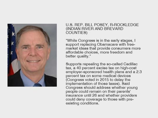 U.S. Rep. Bill Posey