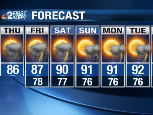 weather-0901-thurs-nbc2-7day-web.jpg