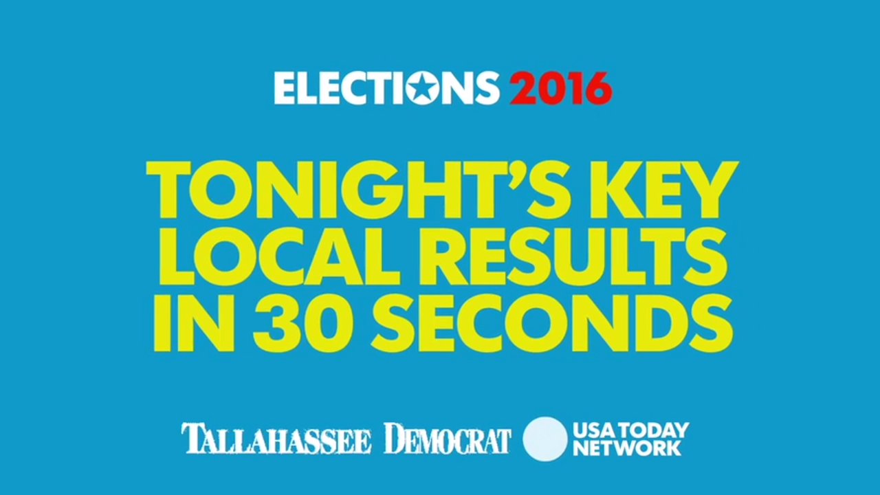 Election results for key races in Leon County