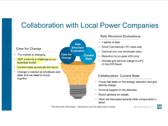 A highlighted slide from a TVA presentation to its industrial committee says Distributed Energy Resources, the company's term for renewable energy, presents a challenge to the utility's business model.