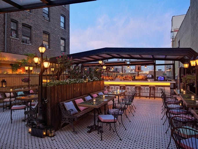 Rooftop Restaurants And Bars