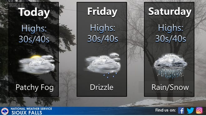 Temperatures should remain above freezing the next few days. Fog and drizzle may cause some slick roads Thursday and Friday.