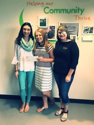 Aimee Fant, Maggie-Stolfa and and Brittani-Richards are shown when Thrive Credit Union was donating $1,020.83 to Cancer Services of East Central Indiana/Little Red Door.