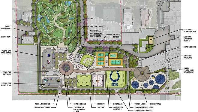 Map of the Riley Children's Health Sports Legend Experience.