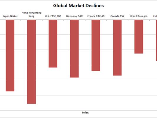 market-declines_large.png