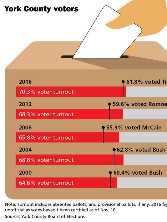 fy-voters-01.jpg